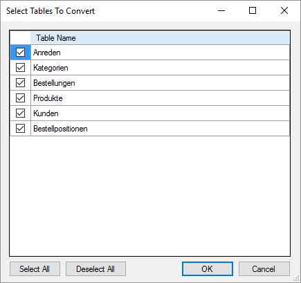 Auswahl der zu konvertierenden Tabellen