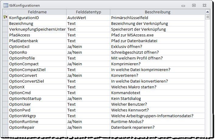 Entwurf der Tabelle tblKonfigurationen