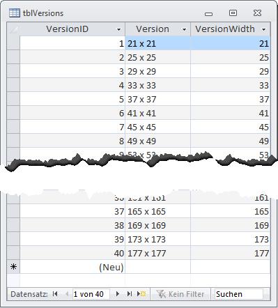 Die Tabelle tblVersions mit den benötigten Datensätzen