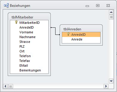 Die Tabellen tblMitarbeiter und tblAnreden im Beziehungen-Fenster