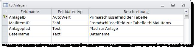 Die Tabelle tblAnlagen in der Entwurfsansicht