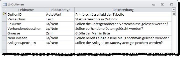Die Tabelle tblOptionen in der Entwurfsansicht