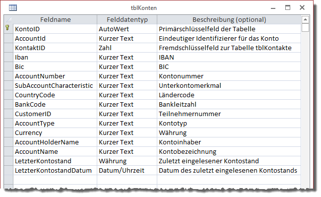 Tabellen zum Speichern der Kontodaten