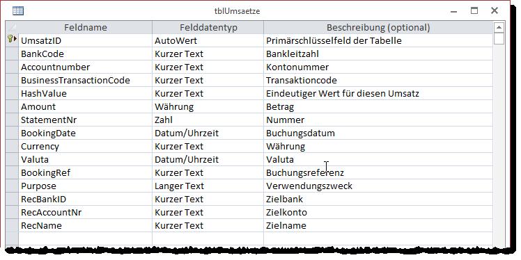Tabelle zum Speichern der Umsätze