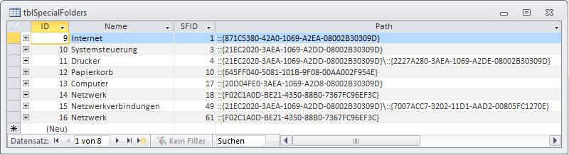 Alle ermittelten GUID-Spezialordner finden sich nach Aufruf von NameSpacesToTable in der Tabelle tblSpecialFolders