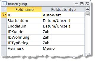 Tabelle tblBelegung im Entwurf
