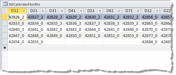 Die Tabelle tblCalendarMonths kombiniert in ihren Feldern das Datum und den Belegtyp eines Kalendereintrags in einer Textform