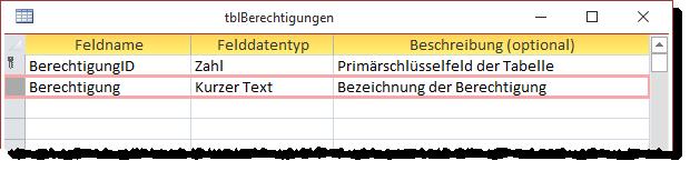Tabelle zum Speichern der Berechtigungen