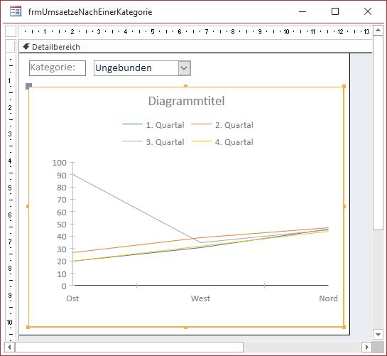 Entwurf des Formulars frmUmsaetzeNachEinerKategorie